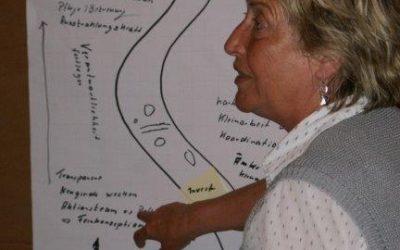 Bilder von der Denkwerkstatt in  Wolgast